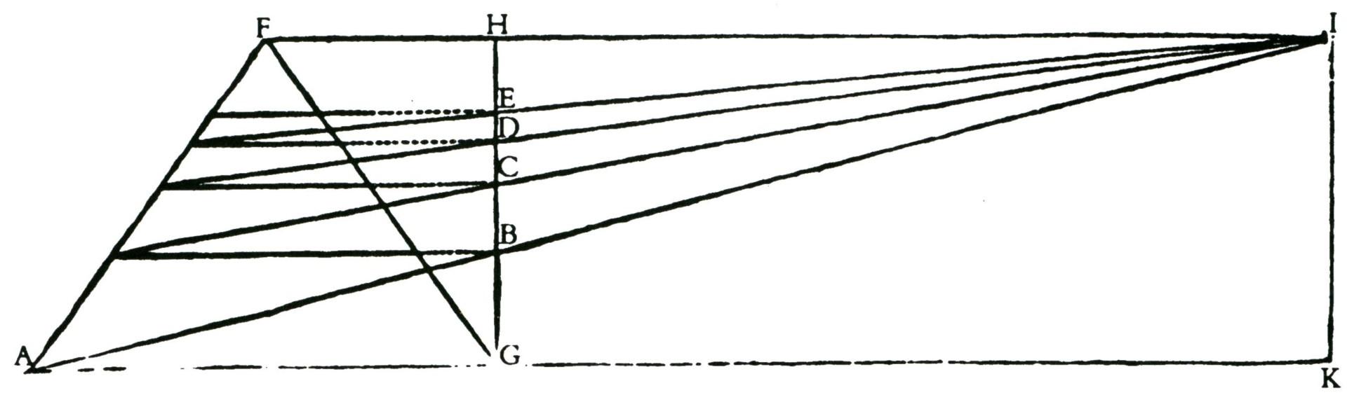 THE BREAKDOWN OF THE PROMENADE: image 12